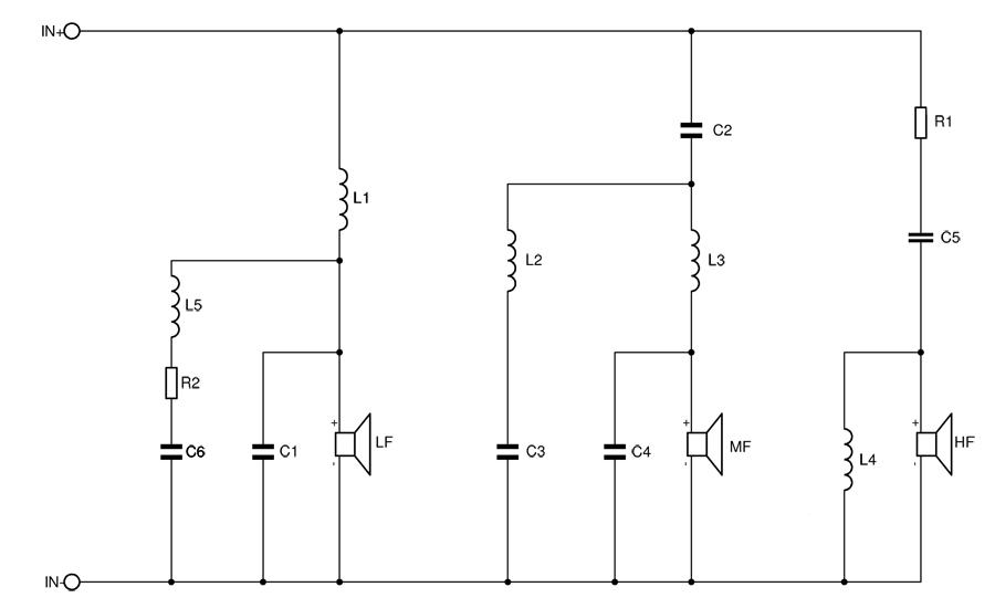 Jakosuodin on periaatteessa yksinkertainen. Lisäosia tuovat diskantin tason säätövastus ja yläbassojen säädettävyyden mahdollistava bassoelementin sarjaresonanssipiiri.